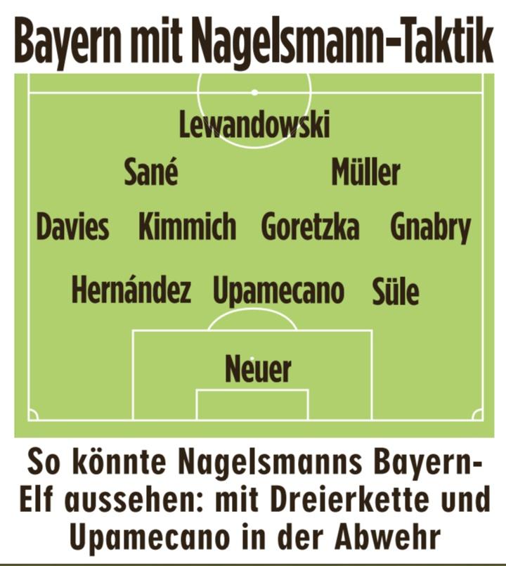 图片报预计纳格尔斯曼拜仁阵型:改踢3-4-2-1,乌帕首发-今球app官网